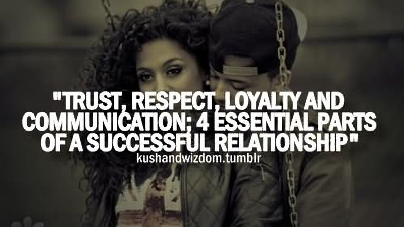 Respect In A Relationship