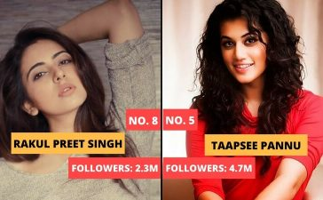 Tollywood Actress Instagram Followers