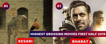 Highest Grossing Bollywood Movies First Half 2019