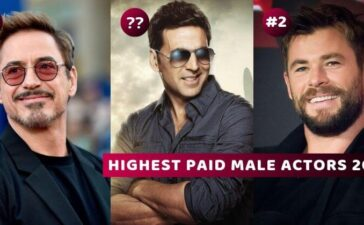 HIGHEST-PAID MALE ACTORS 2019